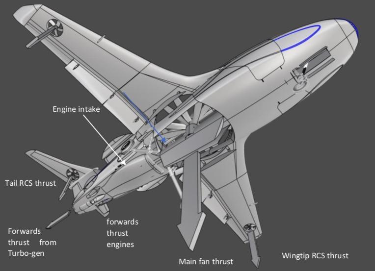 Samad propulsion system