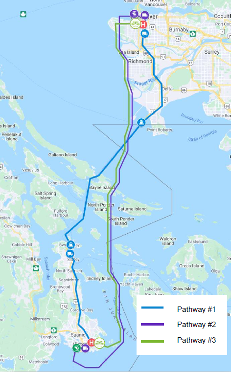 Vancouver isotope delivery pathways