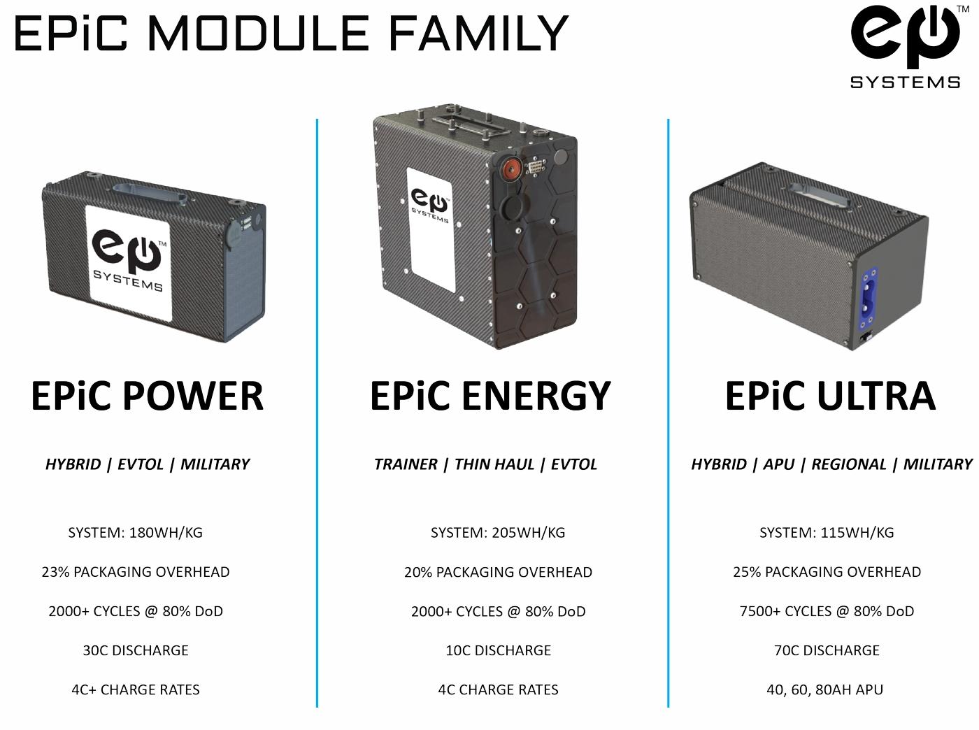 EPS EPiC batteries