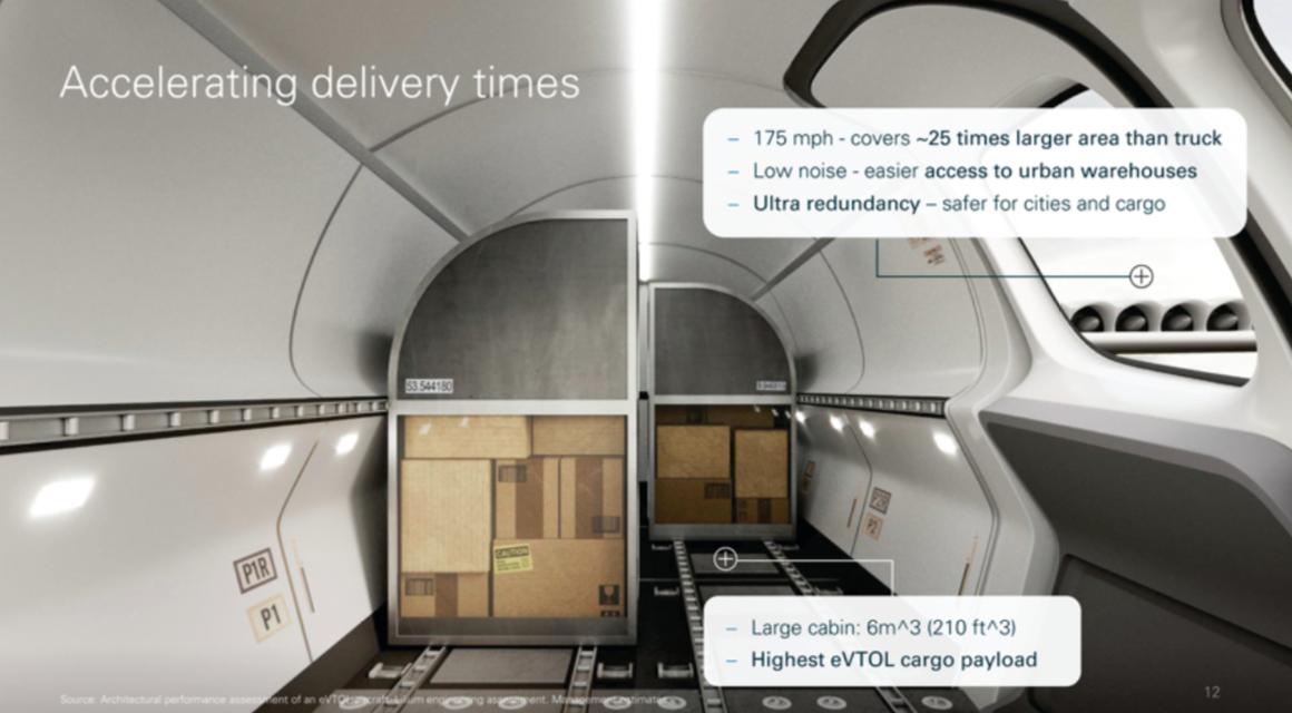 Lilium Jet cargo